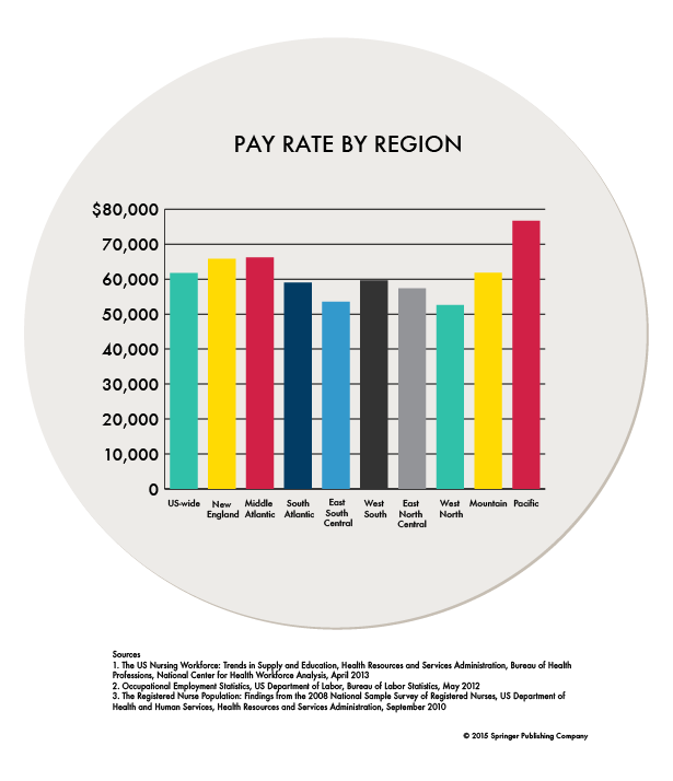 Infographic_payrateReg-08